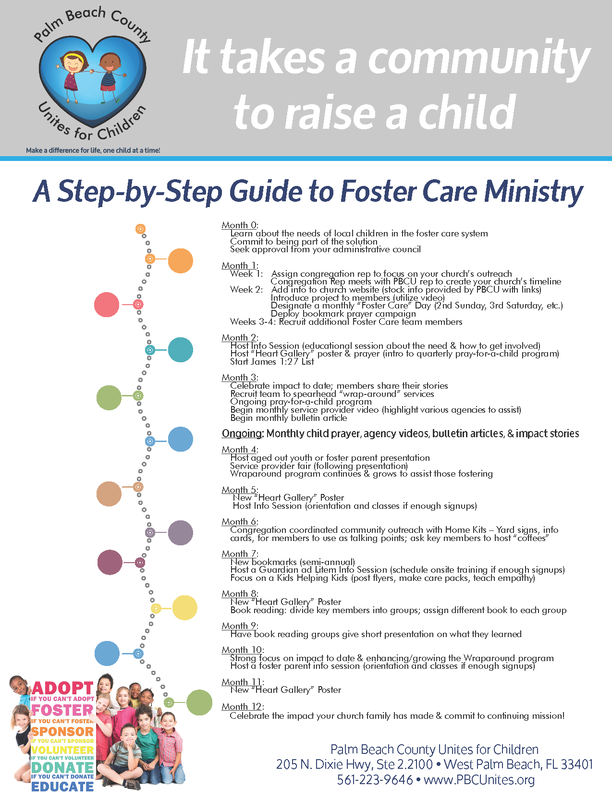 Faith Based Foster Care Christian Foster Care PBC Unites-Step-by-Step Guide to Foster Care Ministry